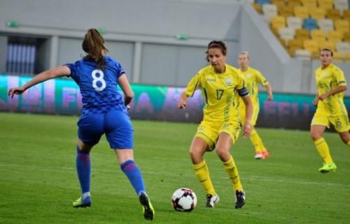Украина — Хорватия — 1:1. Видеообзор матча