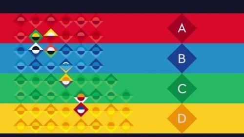 Утвержден формат Лиги наций УЕФА