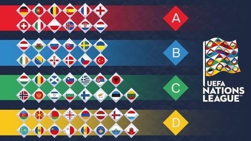 УЕФА разведет сборные Украины и России при жеребьевке групп Лиги наций