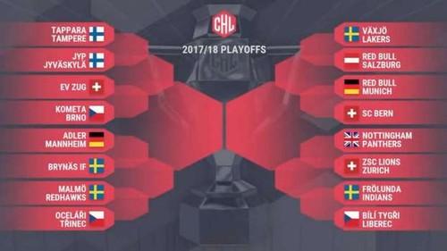 Лига чемпионов: Состоялась жеребьевка первого раунда плей-офф