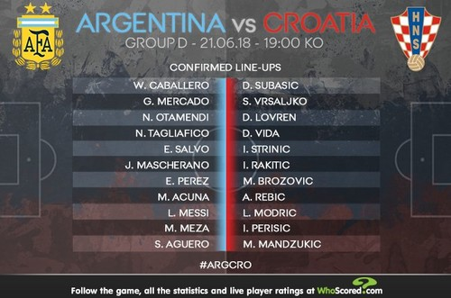 Аргентина – Хорватия: стартовые составы команд