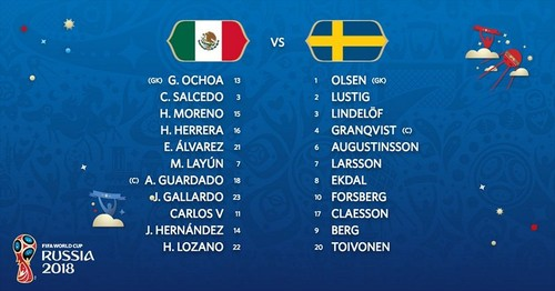 Мексика — Швеция: стартовые составы