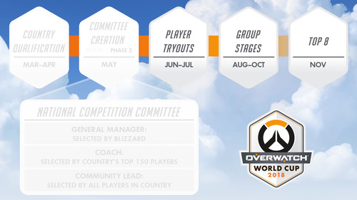 Групповой этап Overwatch World Cup пройдет в четырех странах