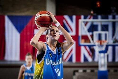 Украина U20 – Турция U20. Смотреть онлайн. LIVE
