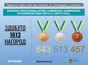 У 2018 році українські спортсмени здобули вже 1613 медалей